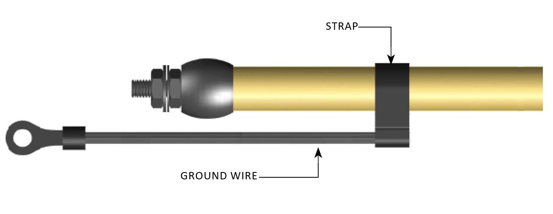 Grounding-Strap